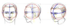 Loomis approach to drawing heads