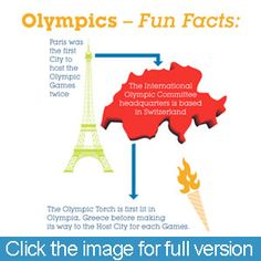 We all love a little trivia…the whole country is behind TEAM GB and with this in mind we have put together this Olympics FUN FACTS infographic.  It may help impress your friends or colleagues or come handy at your next pub quiz (almost guaranteed to be Olympic themed)!