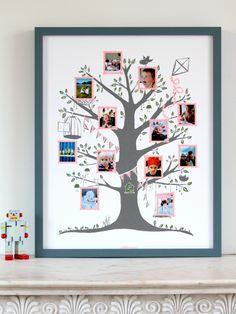 Árboles de familia