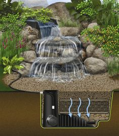 Seems like this waterfall would stay a lot cleaner. What happens if the pump burns out, though?