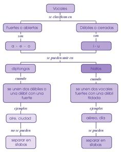 #ClippedOnIssuu from Guia A clases con Español 2