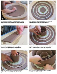 step by step how to for nesting bowls