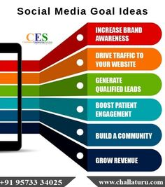 Looking for Creative, Results in Oriented Digital Marketing Services in Tirupati?Challaturu is the best Online Marketing Agency offers the latest digital solutions for your business. Online Marketing Agency, Digital Marketing Services, India Online, Turu, Business Website, Wonderful Things, Teamwork, Collaboration, Seo