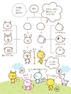 Learn how to draw Kawaii doodles with just a ball pen! Easy Cartoon Drawings, Doodle Drawings, Doodle Art, Cute Drawings, Pen Illustration, Illustrations, Planner Doodles, Easy Drawings For Beginners, Japanese Drawings