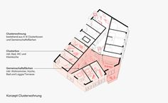 www.feld72.at Urban Workshop, Mixed Use, Cluster, Property Development, Room Planning, How To Plan, Concept, Architecture