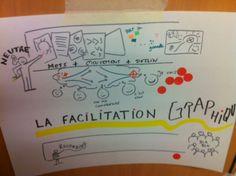 »Il s'agit d'utiliser la pensée visuelle et le dessin pour animer, coacher, organiser, et faciliter la création de sens au niveau individuel et collectif.C'est utilisation de différentes techniques telles que:  la carte heuristique (mind-mapping), collages et concept-boards, logiciels de cartographie heuristique, et le dessin. »  Roberta Faulhaber