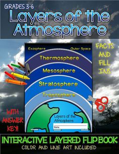 Layers of the Atmosphere: Interactive Layered Flip Book ($)