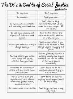 The Do's & Don'ts of Social Justice