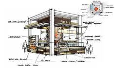 central counter retail small kiosk - Penelusuran Google