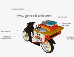 BUBUR+MOTOR.jpg (481×371)
