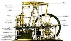 Risultati immagini per rivoluzione industriale grammofono