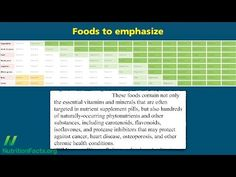 What are the Healthiest Foods? | NutritionFacts.org.  Wish I could get this chart printed out. Bottom line - vegetables good, meat and dairy bad or dangerous. Not opinion, fact from nutrients, lack of nutrients, and calories. Phytonutrients are just the bonus icing on the vegetable cake.