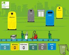 Indulhat a szelektálás? - ÖKO játék - Szelektív hulladékgyűjtés