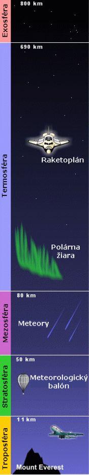 Atmosféra Zeme – Wikipédia