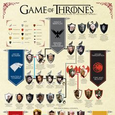 With Game of Throne's epic scale, convoluted relationships and laundry list of characters, things in the world of Westeros can get very confusing very quickly.