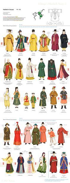 Hanbok Story 5 by Glimja on DeviantArt - Historical Clothing
