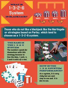 What is System in Blackjack Blackjack Tips, Gaming Tips, Thing 1, Online Casino Games, Trivia, Poker, Card Games, How To Make Money, Casino Bonus