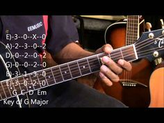 All About Keys On Guitar Lesson EricBlackmonMusicHD Tonal Logic