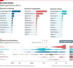 Here, there and everywhere   The Economist