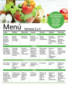 Healthy Menu, Healthy Breakfast Recipes, Healthy Life, Healthy Eating, Healthy Recipes, Easy Keto Meal Plan, Diet Meal Plans To Lose Weight, Nutritious Smoothies, Nutrition