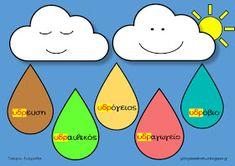 Teachers Aid: Οικογένειες λέξεων - εργασίες για το Δημοτικό Teachers Aide, Kids Learning, Vocabulary, Snoopy, Education, Teaching Ideas, School, Blog, Character