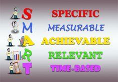 In economia aziendale i KPI sono metriche che consentono di misurare le prestazioni dei processi e devono avere caratteristiche ben precise: vediamo quali! Blog, Marketing, Blogging