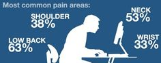 How's your laptop posture? It might give you pain in some areas.