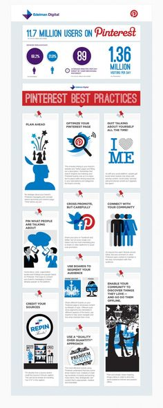 The Pinfographic: 17 Million Users on Pinterest and Pinterest Best Practices.