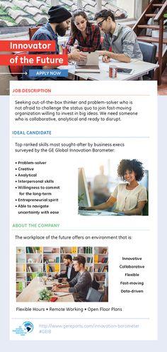 GE Global Innovation Barometer 2016 - GE Reports