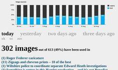 '가디언', 이미지 관리 도구 '그리드' 오픈소스로 공개 - http://seoulreporter.com/%ea%b0%80%eb%94%94%ec%96%b8-%ec%9d%b4%eb%af%b8%ec%a7%80-%ea%b4%80%eb%a6%ac-%eb%8f%84%ea%b5%ac-%ea%b7%b8%eb%a6%ac%eb%93%9c-%ec%98%a4%ed%94%88%ec%86%8c%ec%8a%a4/