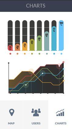 JokesPhone Bar Chart, Jokes, Phone, Annie, Top, Meal, Masks, Asian Beauty, Chistes