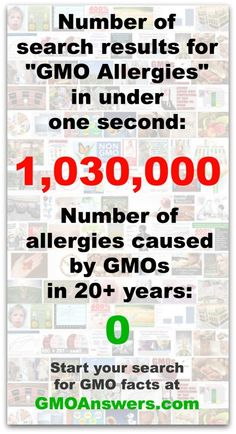 Hundreds of studies have and continue to demonstrate that GMOs do not present any health risk—they do not cause new allergies or cancers, infertility, ADHD or any other diseases.  Learn more about the precautions taken to make sure GMO crops don't introduce new allergies at http://bit.ly/1l2rtsz