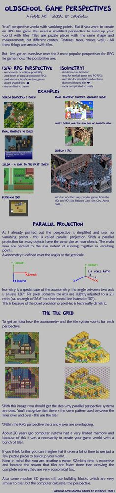 Pixel Art Tutorial 1 - Game Perspectives by *Cyangmou on deviantART