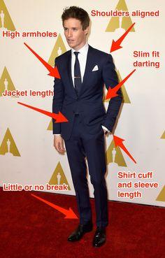 suit fit rules