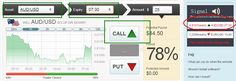 Signals from FX77 OPTION: Buy CALL option on AUD/USD near 0.8107 at the exprie time 7:30 GMT http://www.fx77.com/inte?lang=en&lrx