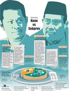 Adil Gubernur Sulsel vs Sekretaris Provinsi