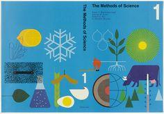Rolf Harder. Methods of Science. 1963-64