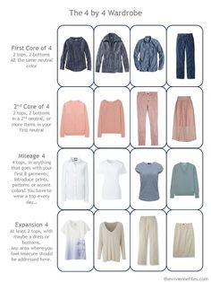 How to Accent Khaki and Denim with Softer Colors - Start with Art: Hafen mit Segelschniffen by Paul Klee - The Vivienne Files Capsule Wardrobe Mom, Wardrobe Sets, Build A Wardrobe, Travel Wardrobe, Mom Wardrobe, Professional Wardrobe, Capsule Outfits, Perfect Wardrobe, Wardrobe Basics