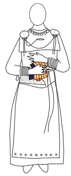 Folk Costume, Costumes, Viking Age, Iron Age, Beautiful Person, 9 And 10, Archaeology, Mittens, Mythology
