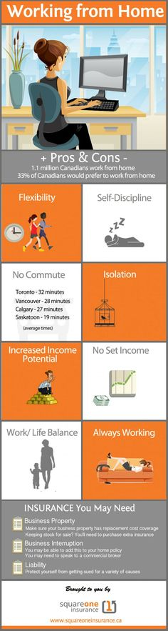 """Work and life in balance - """"Working from Home"""" #infographic"""