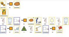 RECETAS DE COCINA - Galletas de almendra. Blog, School Games, Almond Cookies, Autism, Cook, Cooking Recipes, School, Xmas