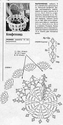 Doily Diagram - No linked pattern, just the image - but great if you can read them. Crochet Diagram, Crochet Chart, Filet Crochet, Crochet Motif, Crochet Designs, Crochet Doilies, Crochet Flowers, Diy Crochet Basket, Crochet Bowl