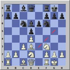 learn chess openings fast