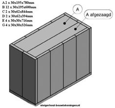 Easy homemade planter plans, instructions for wooden planters made of reclaimed wood and scaffolding planks. Easy DIY examples and construction drawings. Diy Garden Decor, Garden Decorations, Homemade Furniture, Construction Drawings, Chinese Landscape, Wooden Planters, Household Items, Potted Plants, Diys