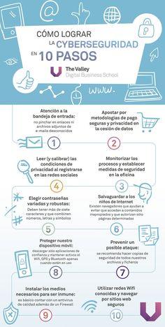 Hola: Una infografía con 10 pasos para la Ciberseguridad. Vía Un saludo