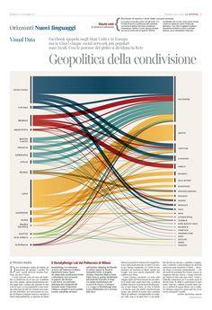 Geopolitica della condivisione- Infografica premiata al Malofiej 2012 / 2° posto sezione reportage