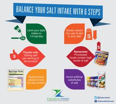 Sodium and chloride in salt are vital nutrients for the human body to function normally. They help in maintaining fluid balance, cardiac function, nervous functions, etc. But it is an established fact that humans consume much more salt than is required. Cutting down on salt intake is the key to your health! Cut down on your intake with these 6 steps! #Health#Healthcare