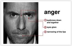 Microexpressions-Anger