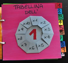 Il libro delle tabelline Math For Kids, Fun Math, Math Games, Activities For Kids, Teaching Multiplication, Teaching Math, Holiday Homework, Primary Maths, Preschool Math