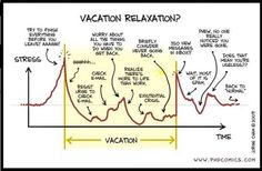 Vacation relaxation ?